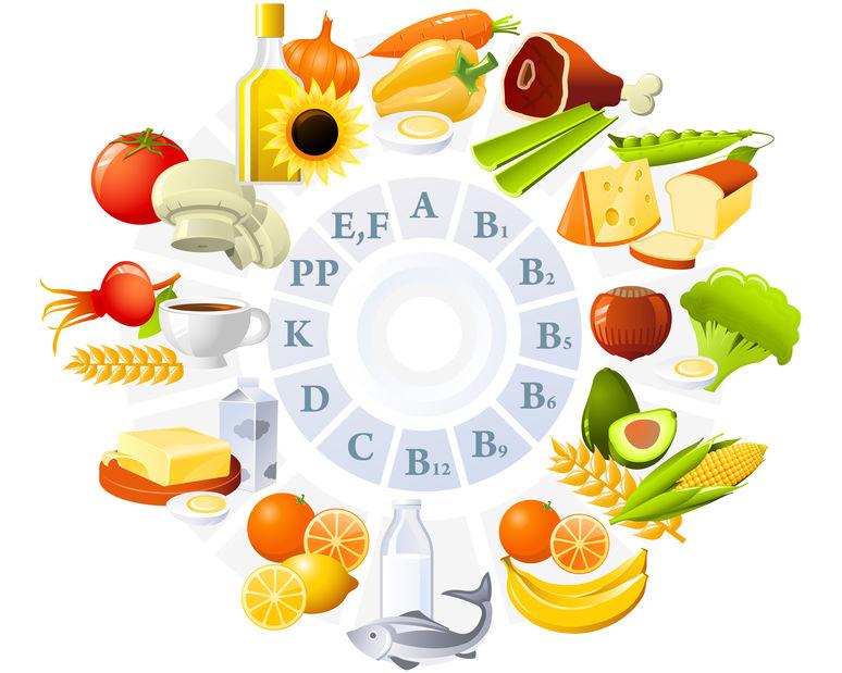 Nutriments nécessaires à une bonne santé 123RF©